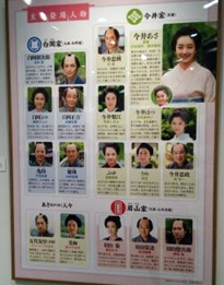 NHK22