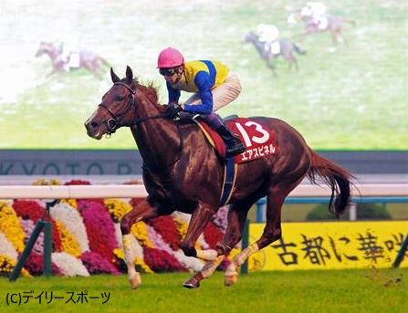 【競馬】岩田康誠 93勝  武豊 93勝