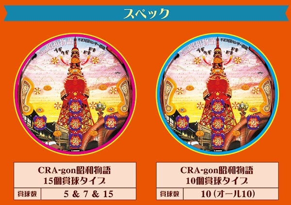 パチンコ CRA-gon昭和物語 スペック
