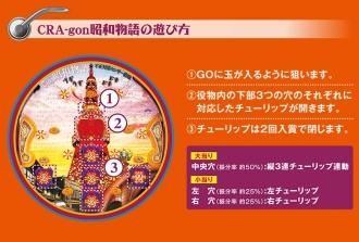 パチンコ CRA-gon昭和物語 遊び方2