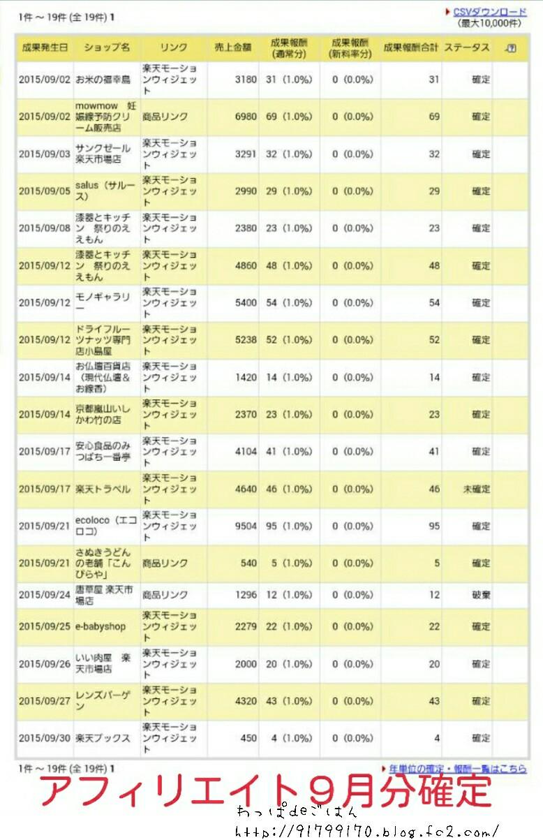 9月分のアフィリエイト収入確定金額