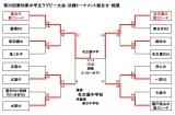 27県大会決勝トーナメント(決勝)_01