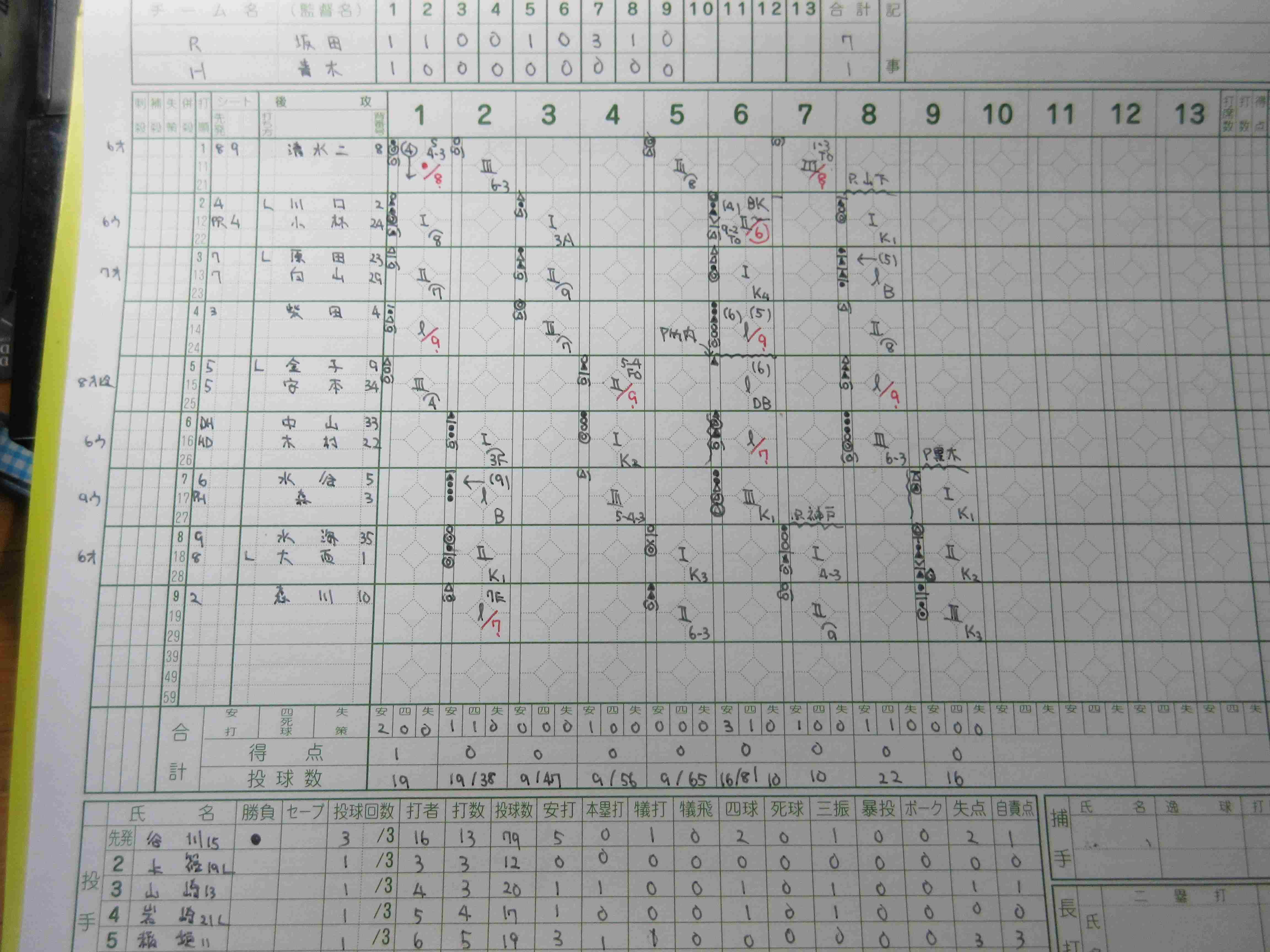 20160306法政大