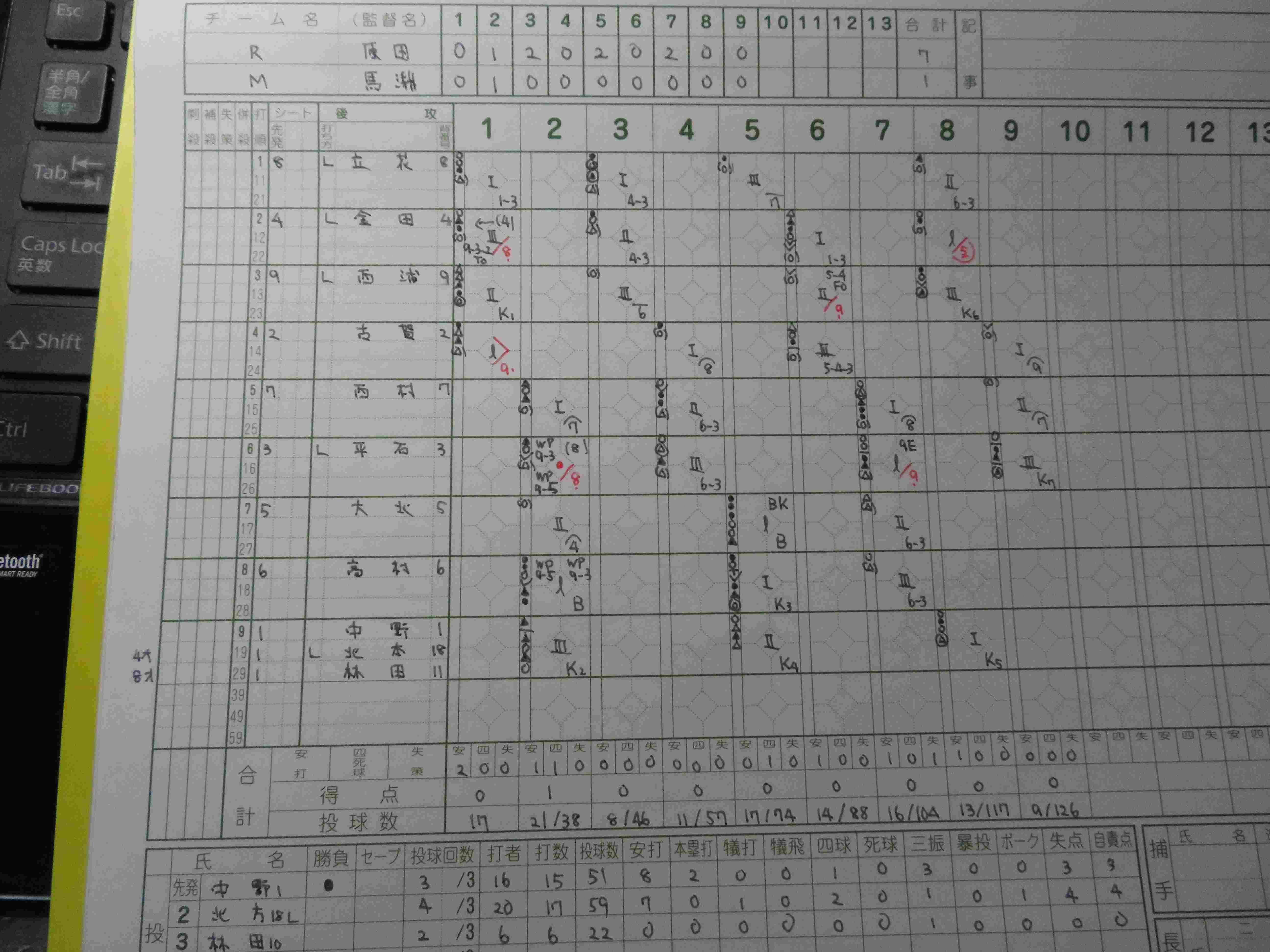 20160321明徳義塾スコア