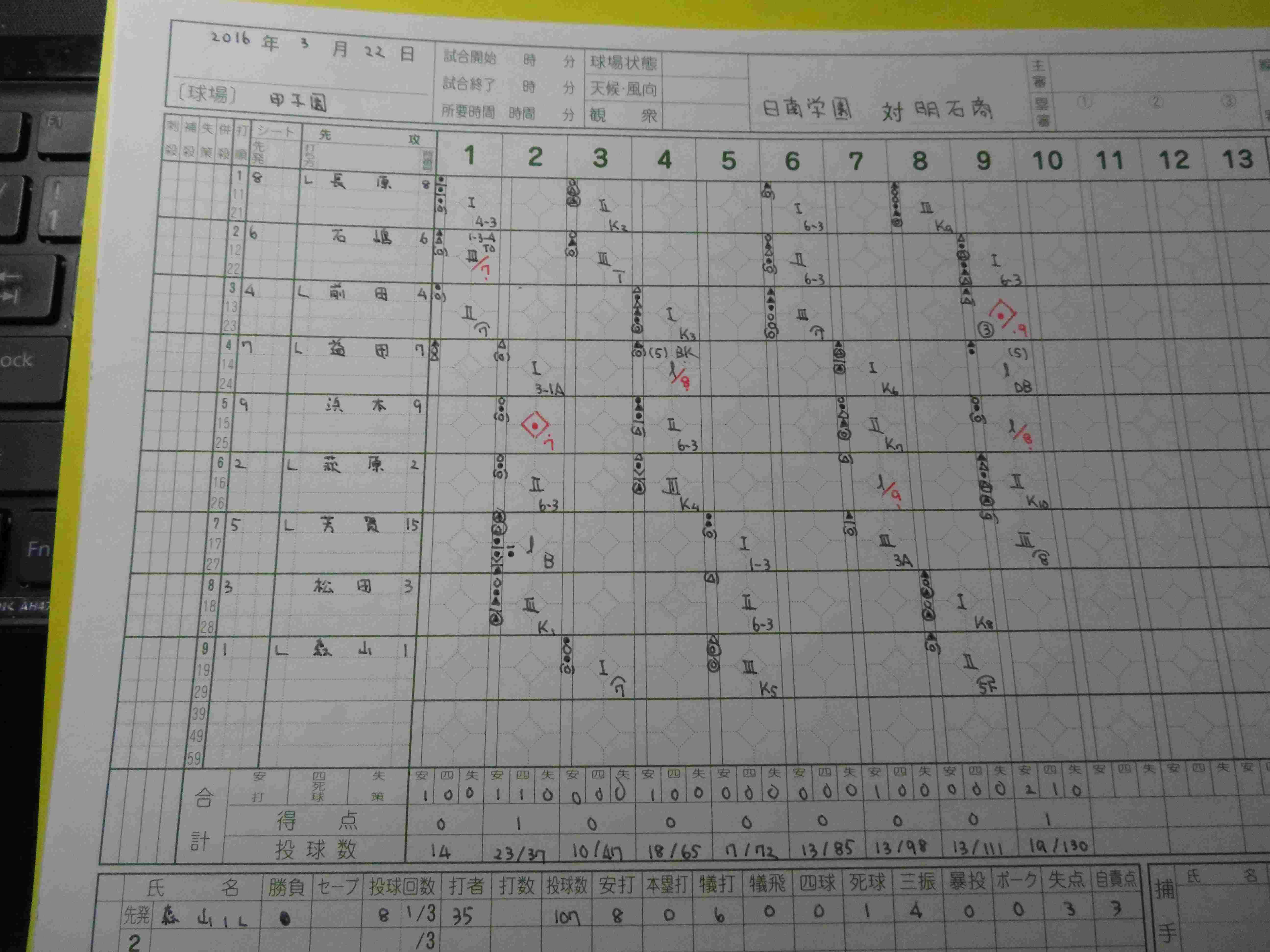 20160322日南学園