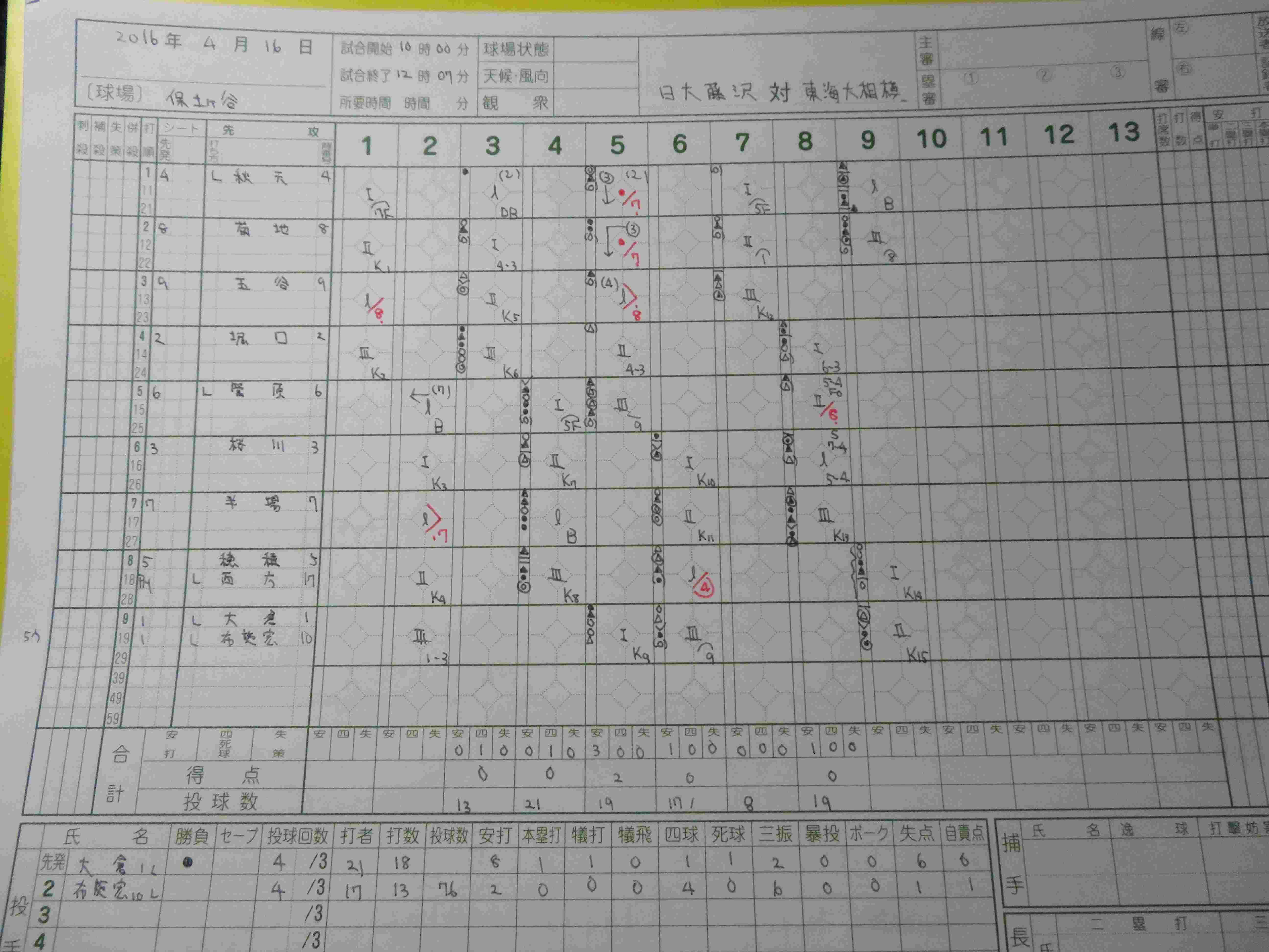 20160416日大藤沢