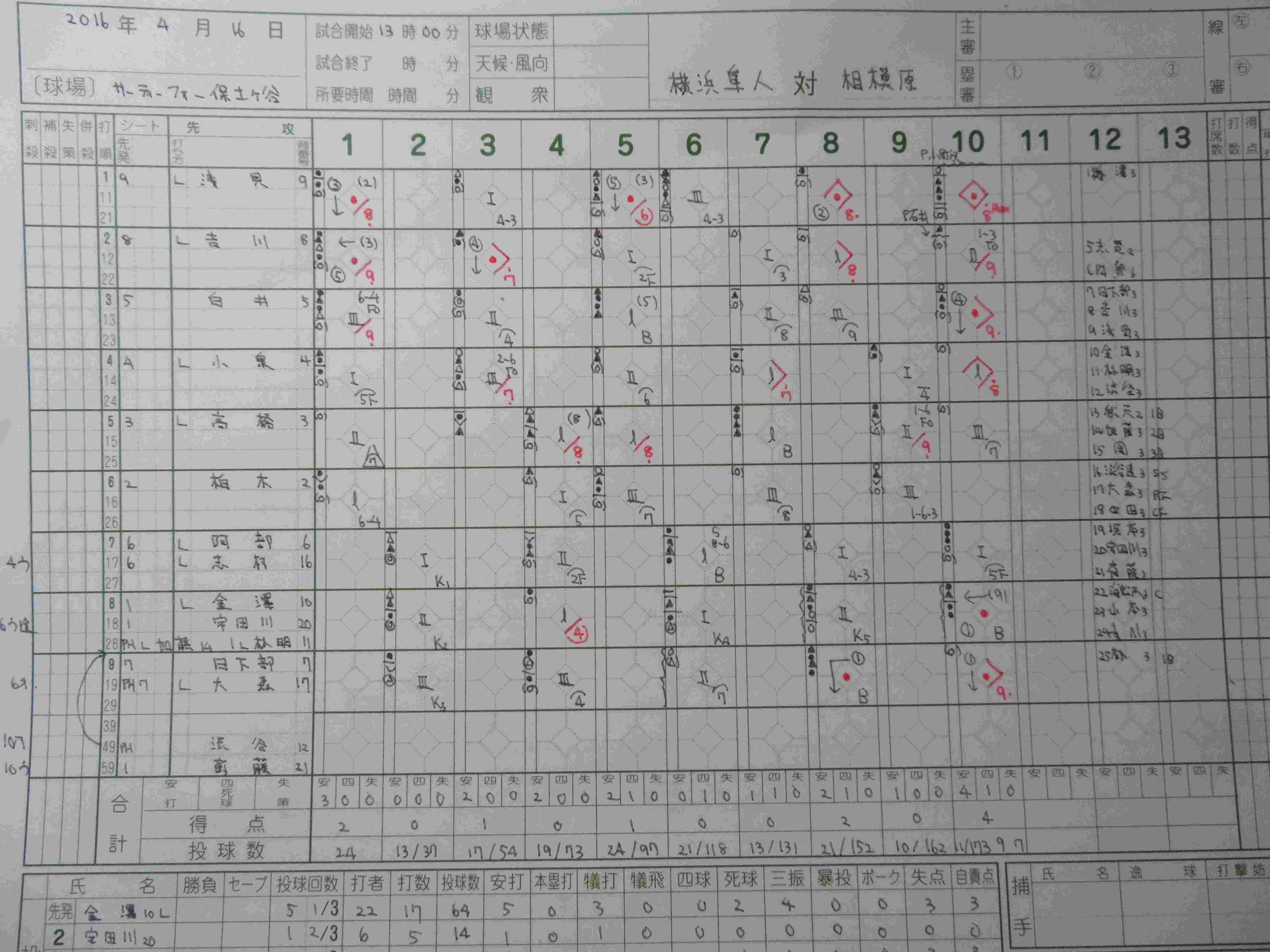 20160416横浜隼人