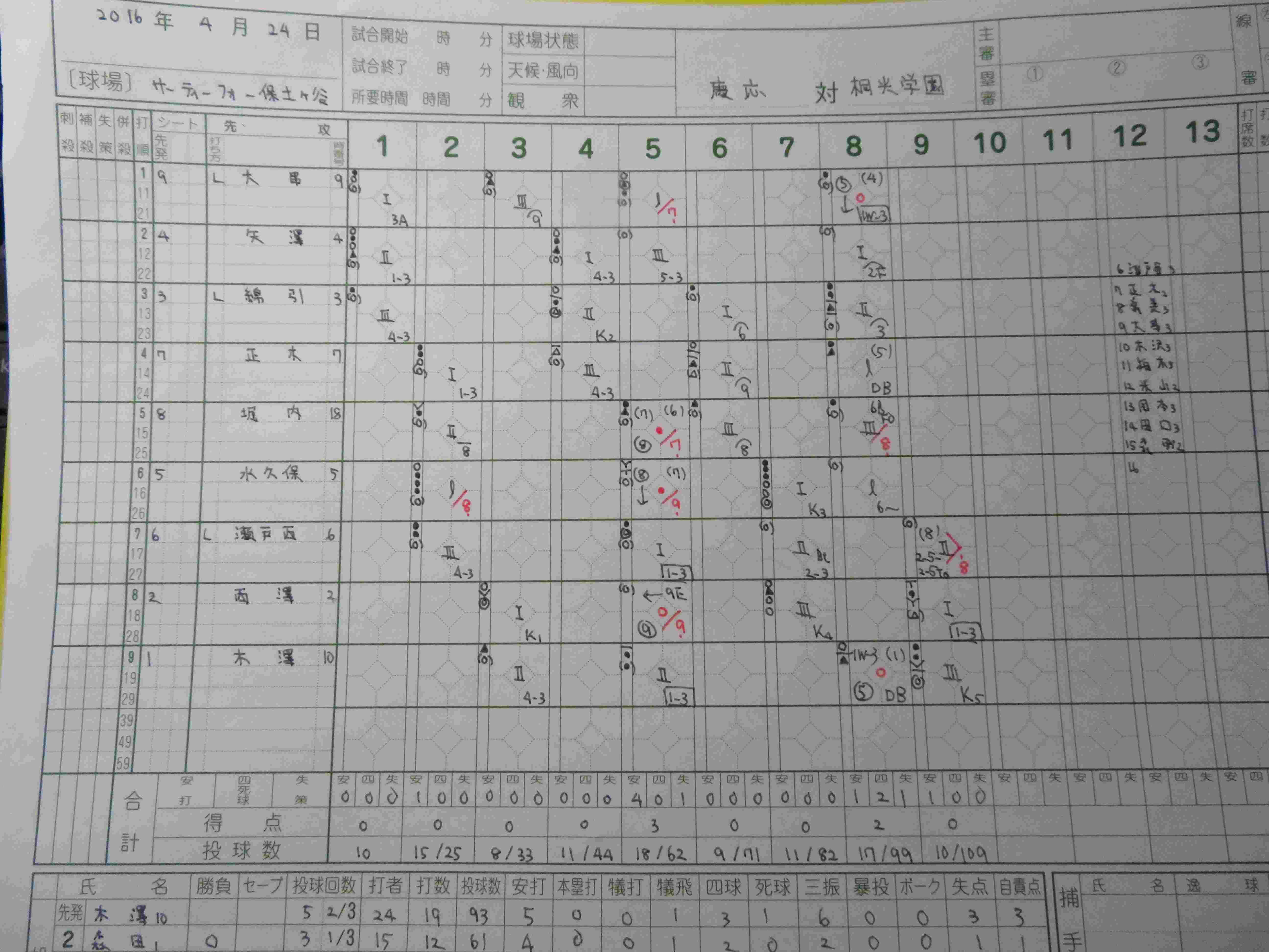20160924慶応