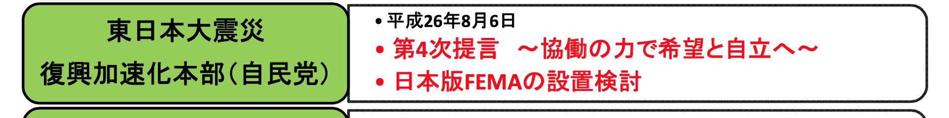 福島ガーディアン・シティ計画1
