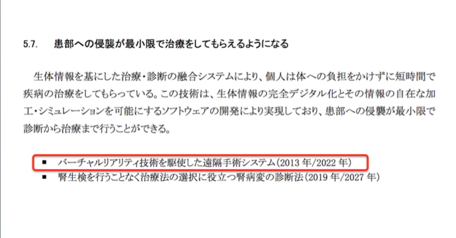 イノベーション2025−2