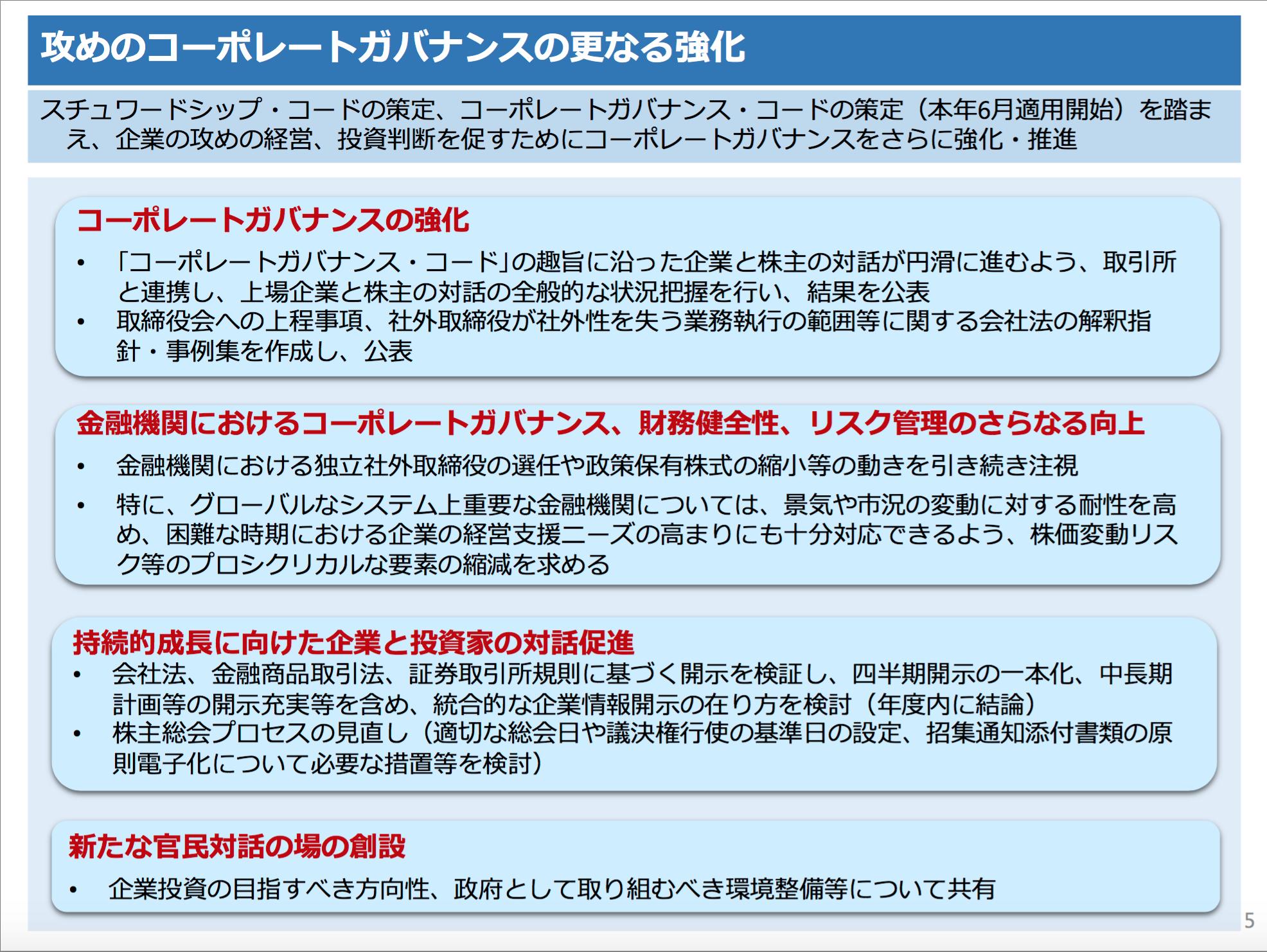 日本再興戦略2015ー5
