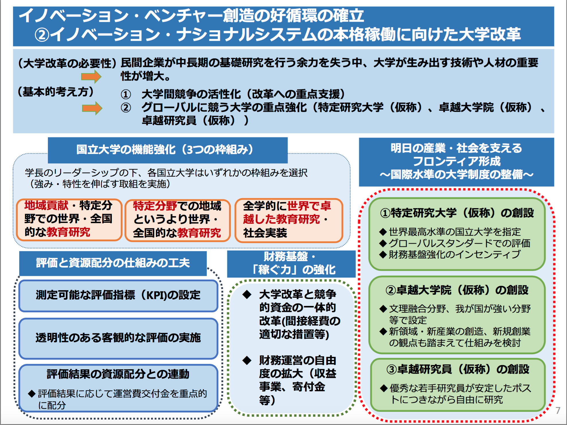 日本再興戦略2015ー7