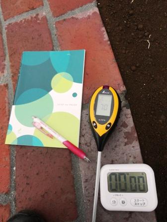 20150927酸度計測セット