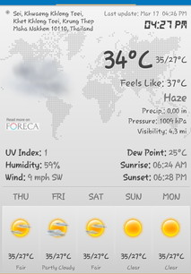 Weather Bangkok