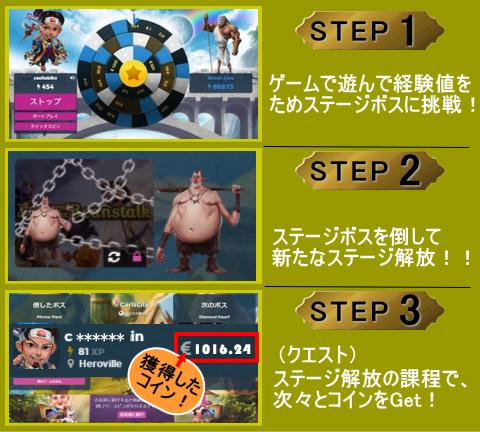 カジ旅のゲームプレイは3ステップで楽しめるイメージ画像