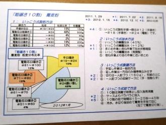 15-11-30 品10