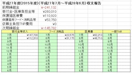201507-08収支報告