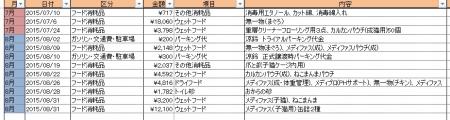 201507-08消耗品