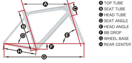 PROPEL ADVANCED 2_geometry