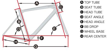 ESCAPE RX 3_geometry