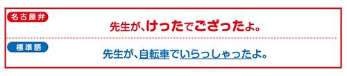名古屋弁の例題