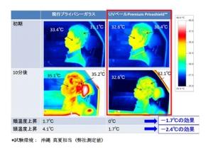 AGC_UV-IR_cutGlass_image.jpg