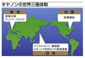 Canon_Worldwide_system_image.jpg