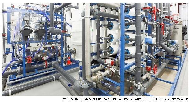 FujiFILM_water-risk_image.jpg