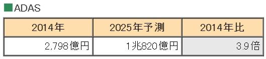 Fujitsu-kimera_car-system_research_ADAS_image.jpg