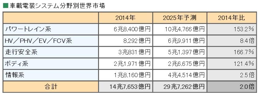 Fujitsu-kimera_car-system_research_image.jpg