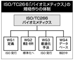 ISO_TC266_image.jpg