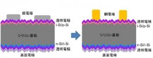Kaneka_NEDO_solar-cell_stracture_image1.jpg