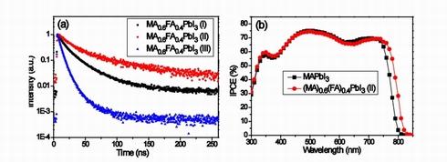 NIMS_Perovskite_new-material_solar-cell_spec_image.jpg