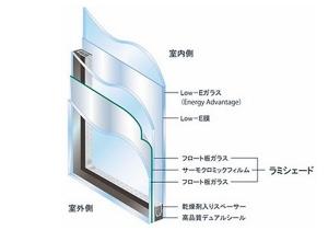 Nihonsheetglass_sarmocromic_glass_image.jpg
