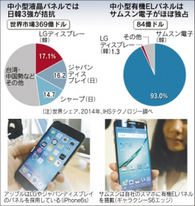 Nikkei_OLED_mobile-TV_compare_image.jpg