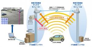 OKI_ITS-system_image.jpg