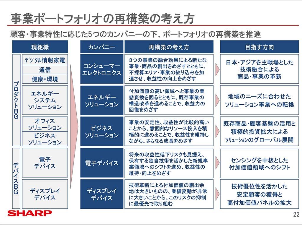 Sharp_5company_image.jpg