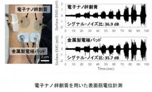 Waseda-Univ_electric-nano-bandaid_image2.jpg