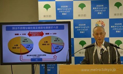 2015年9月15日(火)14時00分から定例記者会見 都民の税金でソウル旅行の宣伝広告