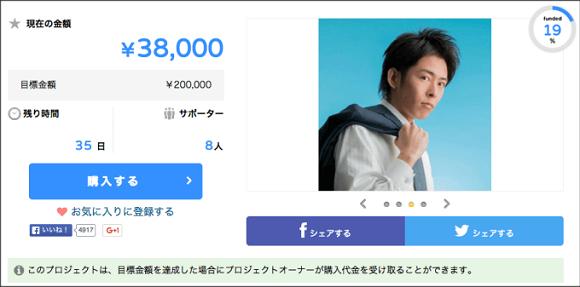 ▼まず、こちらは現時点(12.4)の資金募集ページのキャプチャー。8人から38,000円の出資があったことが分かる。