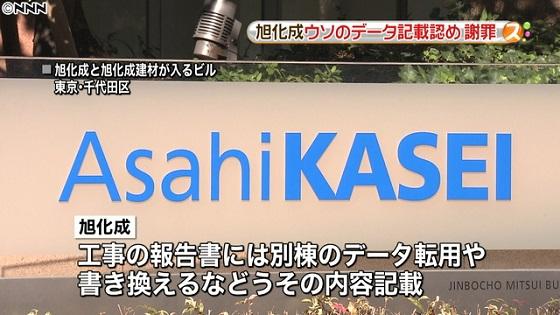 横浜市の大型マンションの1棟で傾きが確認された問題で、旭化成は、工事を行った子会社が、別の施工データを転用したり書き換えたりしたことを認め、改修などの費用を ...
