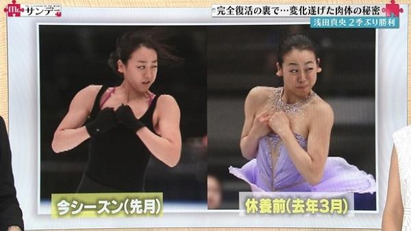 11月8日のフジテレビ「Mr.サンデー」浅田真央の写真使用で悪意丸出し 筋肉の付き方比較でこんな写真使うの悪質だな