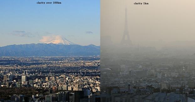 パリと東京の視界の違い