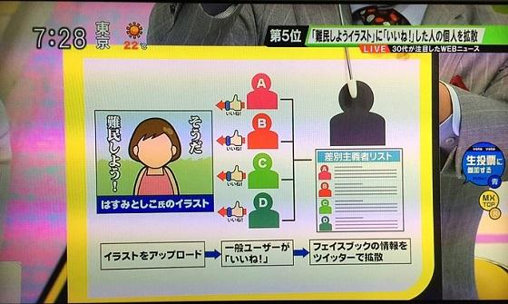 #ぱよぱよちーん がついにTVデビューwwwwwwwwwwwww TOKYO MX …F-Secureしばき隊社員「個人情報晒し」事件