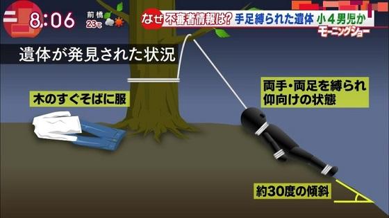 小学4年男児が手足を縛り木の枝で首をつり死んでいるのが見つかる