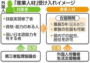 県、外国人雇用特区を提案へ 技能実習制と矛盾も