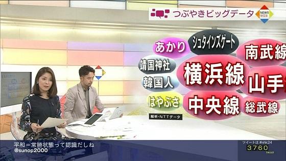 23f時30分「NHK NEWS WEB つぶやきビッグデータ」、報道せず!?