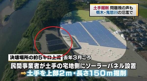 常総市若宮戸地区では、昨年3月ごろから大規模太陽光発電所(メガソーラー)が建設されたことがきっかけで自然堤防が削り取られた。豪雨による濁流はその場所から越水し、住宅地をのみ込んだ
