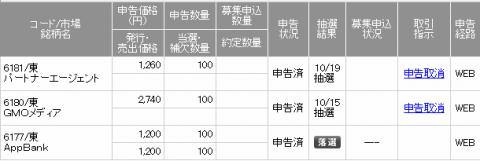 SMBC日興証券のIPO当選確率
