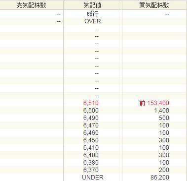 GMOメディア(6180)IPO初値